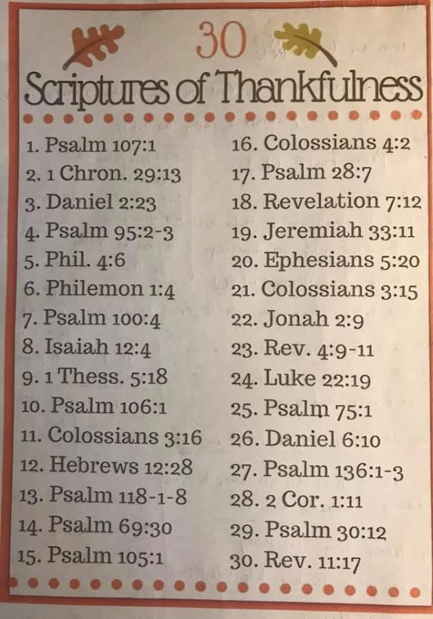 Thankfulness Scriptures